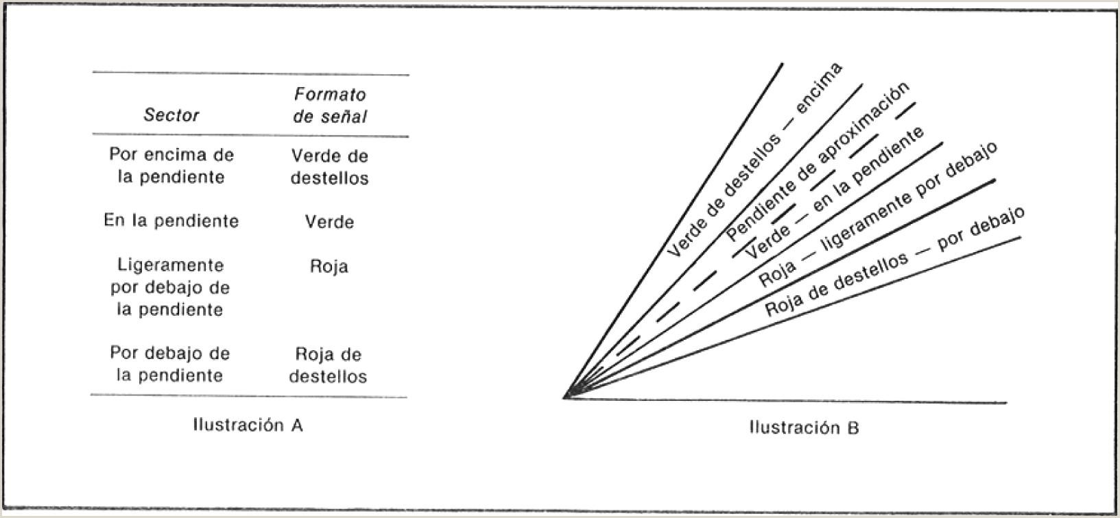 Formato Hoja De Vida Conductor Boe Documento Boe A 2009 9043