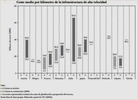 Formato Hoja De Vida Del Conductor Ftf foro Del Transporte Y El Ferrocarril Av Ourense Vigo