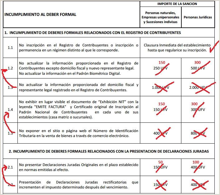 Multas de Impuestos Nacionales Bolivia Impuestos Blog
