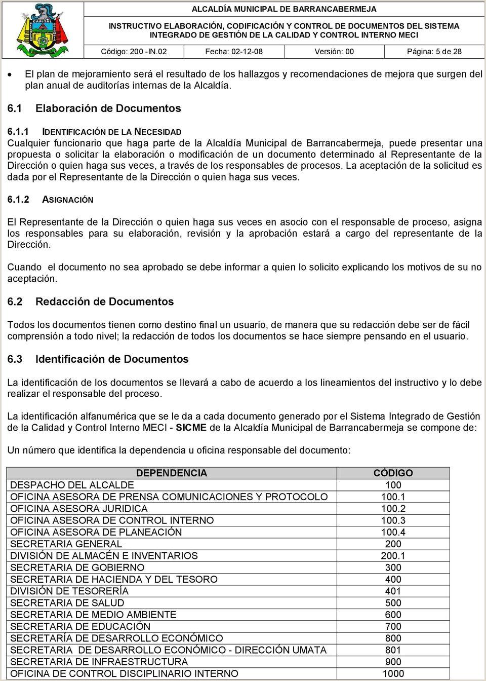 """Formato Hoja De Vida Gtc 185 Instructivo Elaboraci""""n Codificaci""""n Y Control De"""
