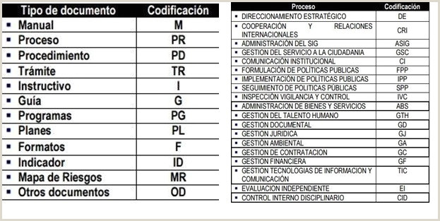 """TECNOLOGIA GESTION DE TALENTO HUMANO ELABORACI""""N DE"""