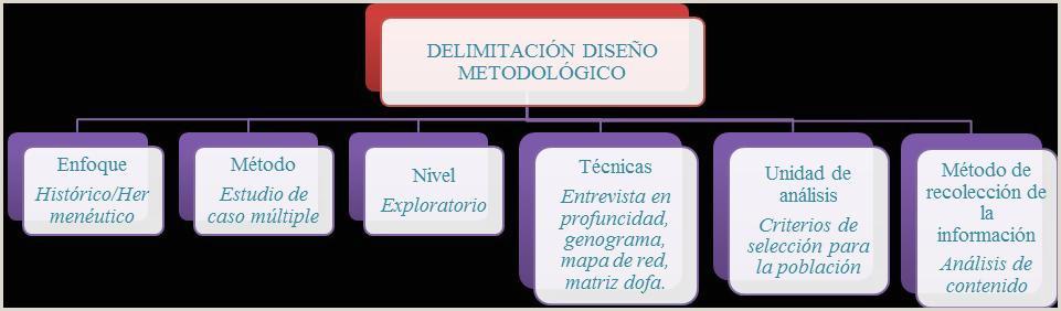 FAMILIAS Y CONTEXTO PENITENCIARIO ESTRATEGIAS DE