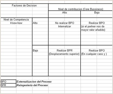 Formato Hoja De Vida Interna De Una Empresa El Concepto De Core Business Logstica Almacenaje Y