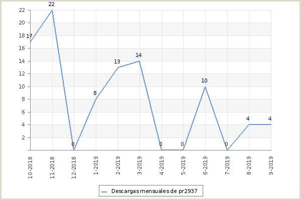 Formato Hoja De Vida Ley 270 De 1996 soldevila Durante Ignacio Maxaubiana 2001 Ensayo