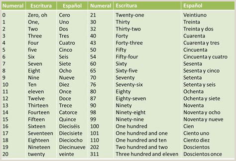 Formato Hoja De Vida Mundonets Calendario Del 2014 Mundonets
