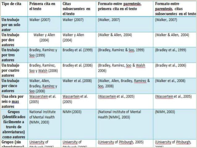 Formato Hoja De Vida Mundonets formatos Para Referencias Laborales Serpto