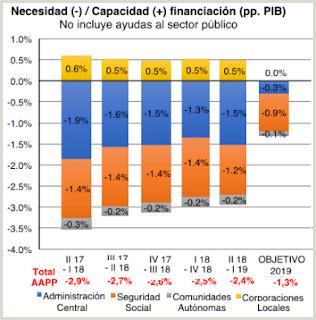 Formato Unico De Hoja De Vida Funcion Publica Word Ftf foro Del Transporte Y El Ferrocarril Las Cuentas