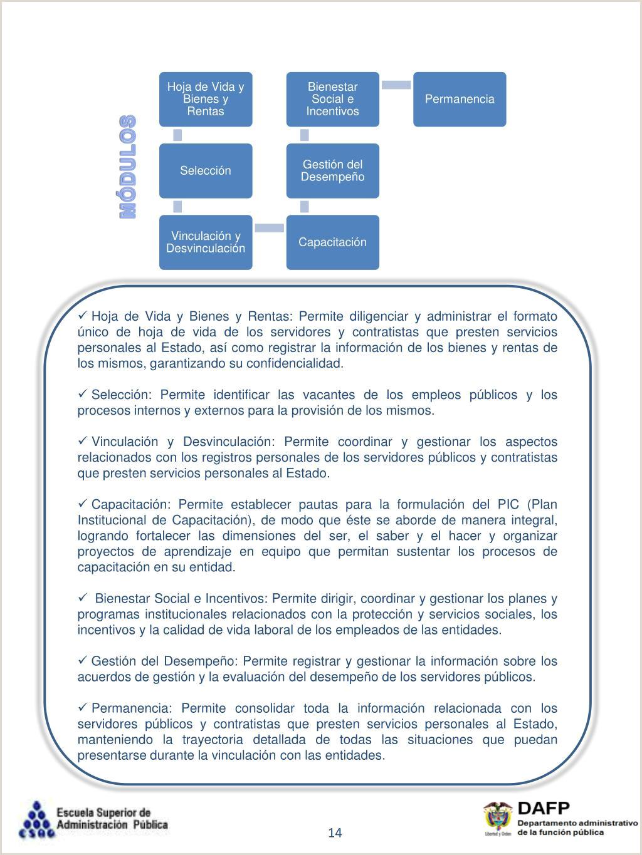 """Formato Unico De Hoja De Vida Gestion Publica Ppt Sistema De Informaci""""n Y Gesti""""n Del Empleo Pšblico"""