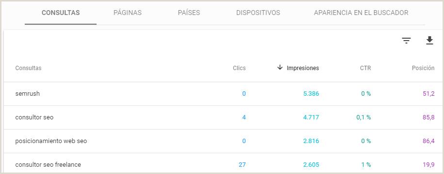 ▷ C³mo usar la Search Console a nivel PRO [Gua y Gráficas