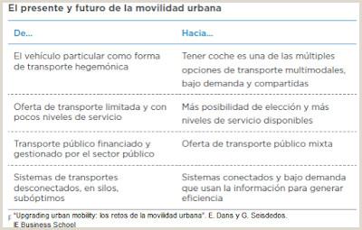 ftf foro del transporte y el ferrocarril Mejorar la