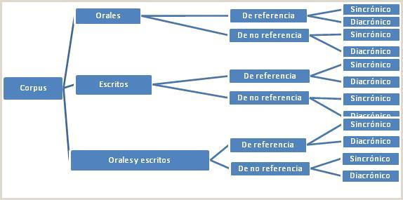Metodologa y aplicaciones en la investigaci³n en traducci³n