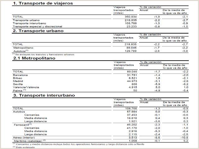 Formato Unico Hoja De Vida Comision Nacional Del Servicio Civil Ftf foro Del Transporte Y El Ferrocarril Segšn Los Datos