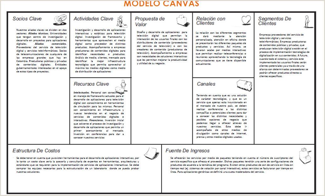 Formato Unico Hoja De Vida Funcion Publica Editable Ejemplo Modelo Canvas Apps Buscar Con Google