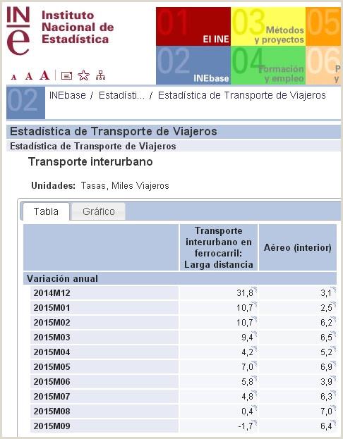 ftf foro del transporte y el ferrocarril El avi³n vuelve a