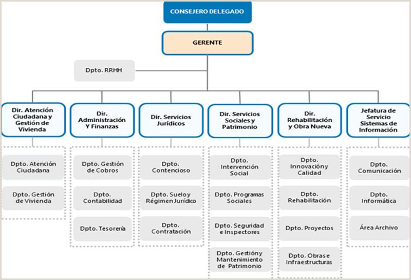 Proyecto de implantaci³n de la metodologa BIM en la