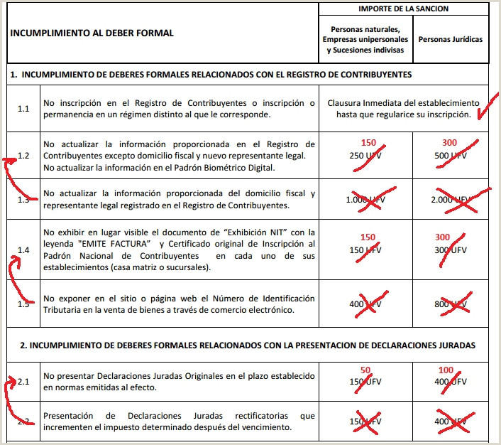 Formato Unico Hoja De Vida Persona Juridica Editable Multas De Impuestos Nacionales Bolivia Impuestos Blog