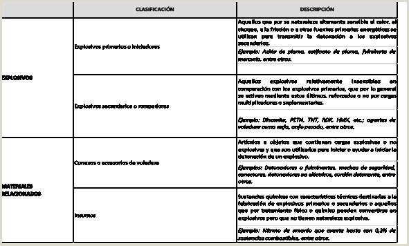 Formato Unico Hoja De Vida Persona Juridica Funcion Publica Word El Peruano Aprueban Reglamento De La Ley N° Ley De