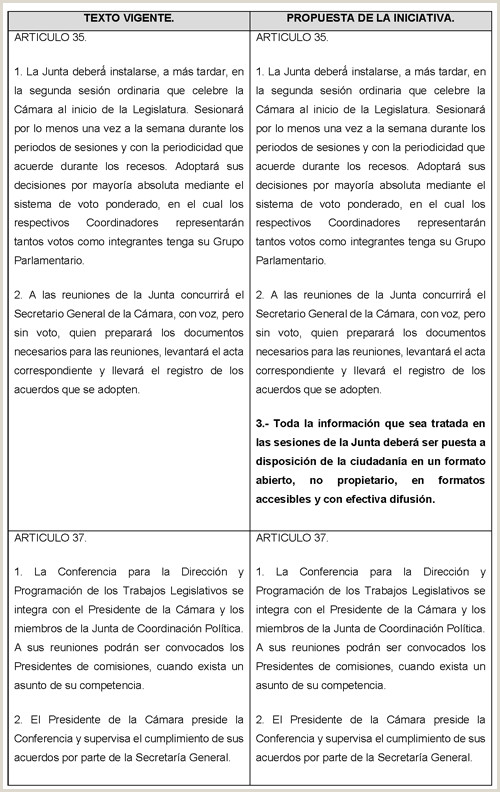 Formato Unico Hoja De Vida Rama Judicial Gaceta Parlamentaria A±o Xxi Nºmero 5116 Iii Martes 18 De
