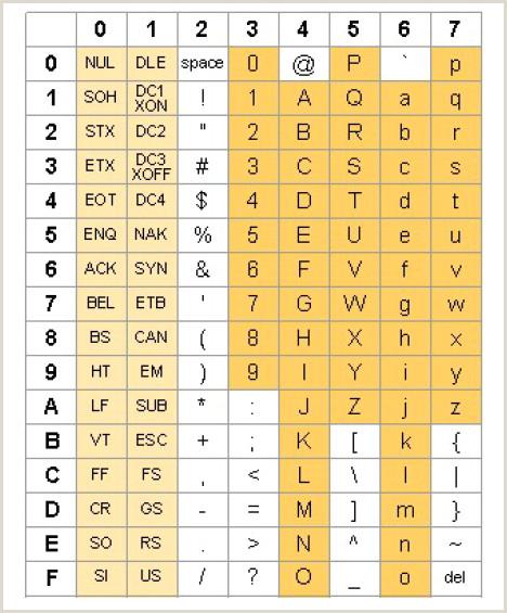 C est quoi le code ASCII – Arduino Cours