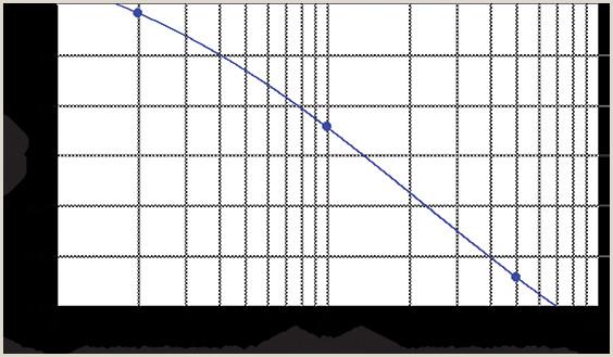 High throughput melamine detection with Beacon Analytical