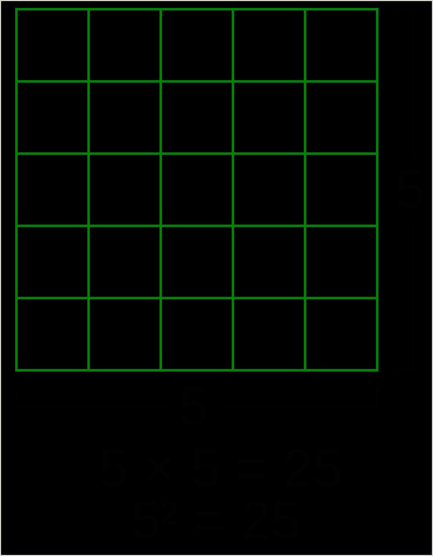 Square algebra