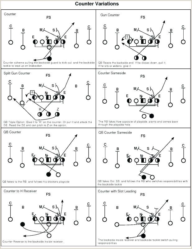 Blank Football Play Sheet Template Charting Plays Templates