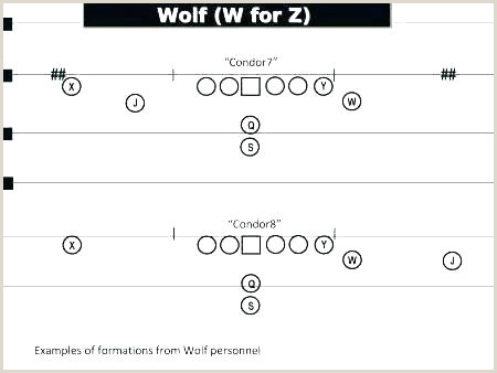 Football Playbook Template Play Chart Blank Diagram Free