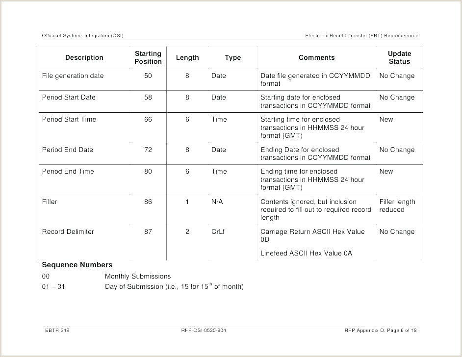 Free Construction Change order Template Free Construction Change order Template – Chanceinc