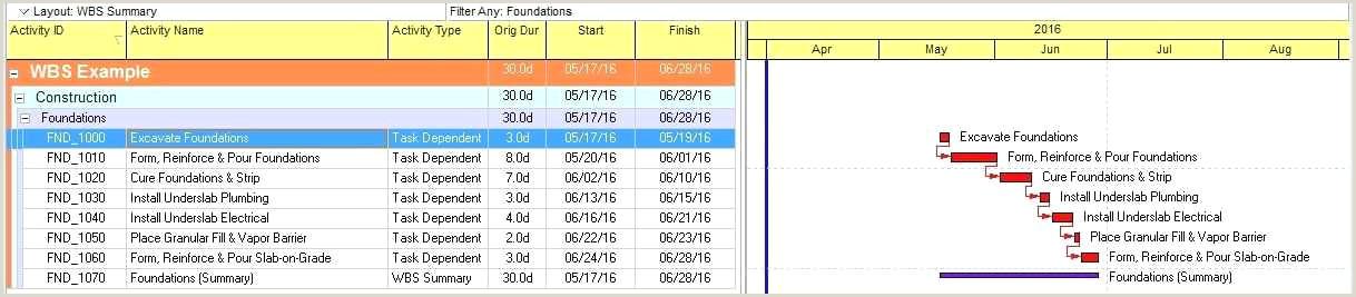 Fresher Resume Format Doc Updated Resume Templates 2016 Inspirational Resume Format