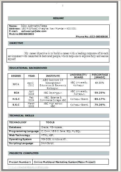 Fresher Resume format Mba Interior Designer Resume Example – Penza Poisk