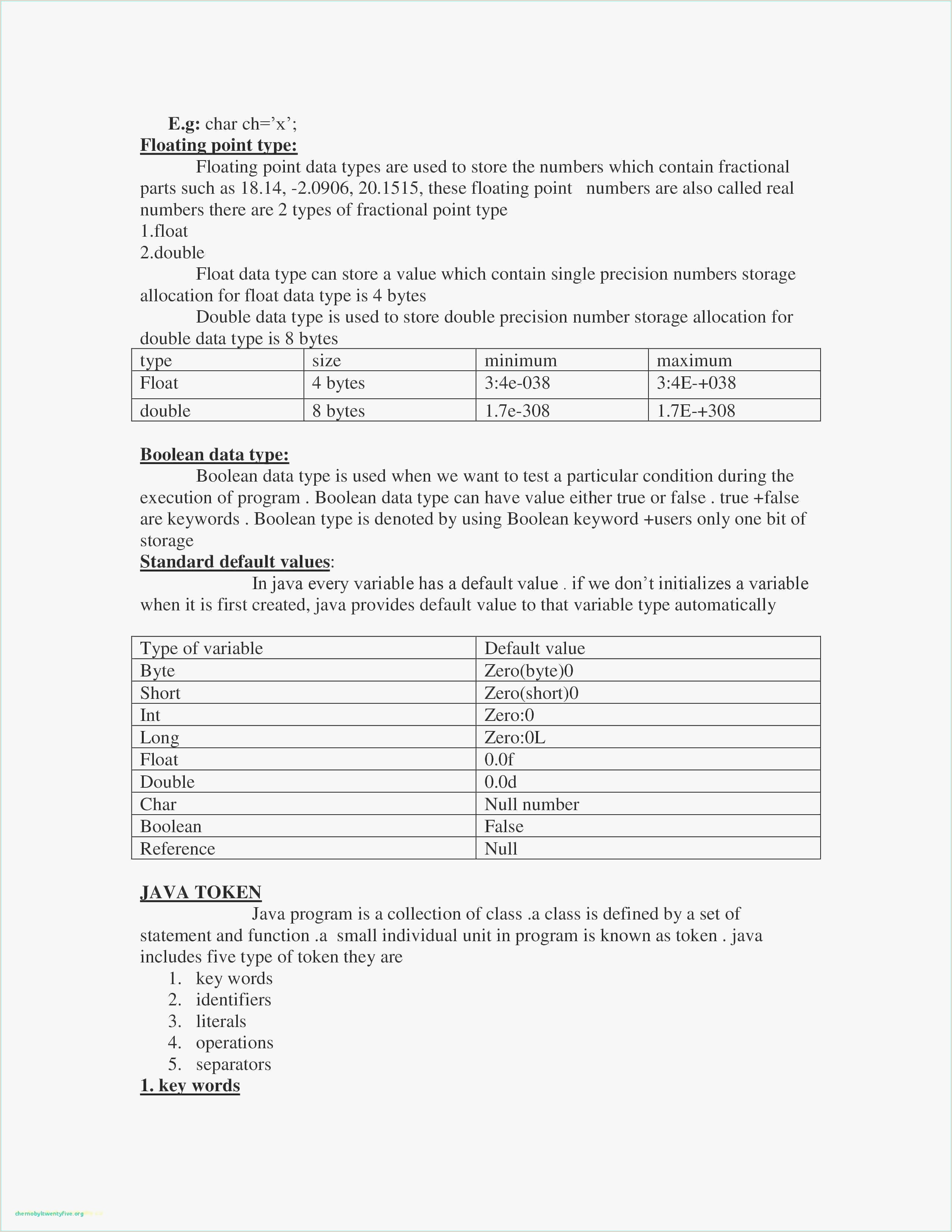 Freshers Resume Format Images Sample Resume Format For Lecturer Job New Resume Freshers