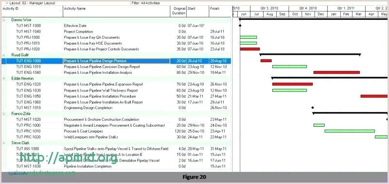 gas mileage log template – entrerocks