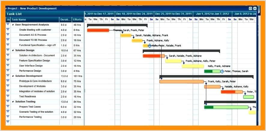 Fundraising Goal Tracker √ 18 Fundraising Tracker Template