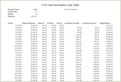 Google Docs Amortization Schedule Excel Amortization Table Loan Payment – Listoflinks
