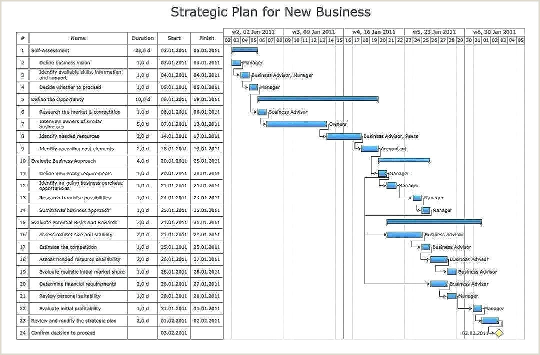 plan of the week template – metabots