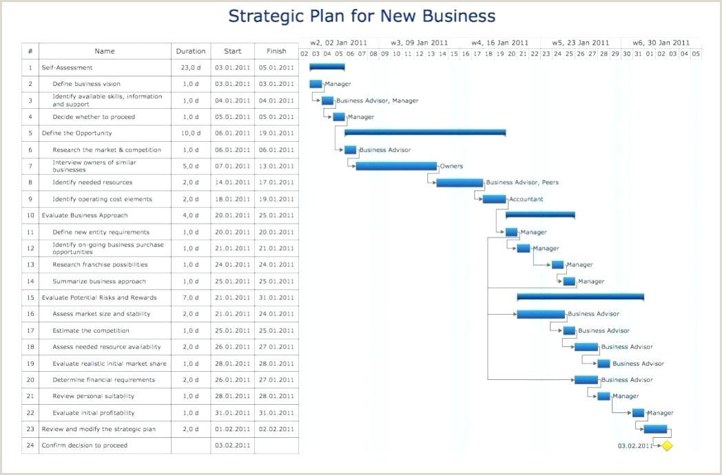 Google Sheets Gantt Chart Template Unique Google Docs Excel