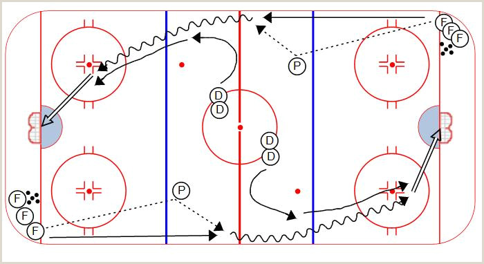 Hockey Drills – Weiss Tech Hockey Drills and Skills