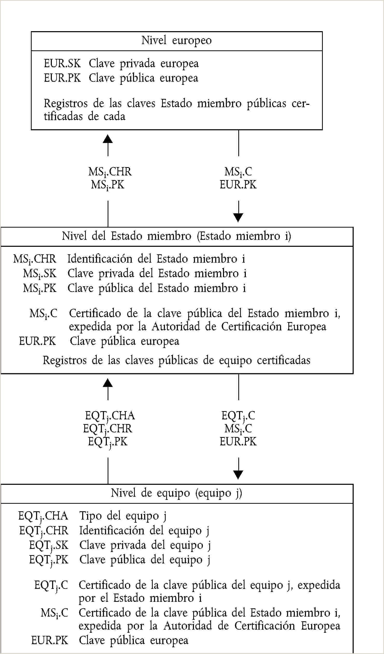 TEXTO consolidado R3821 — ES — 01 10 2012