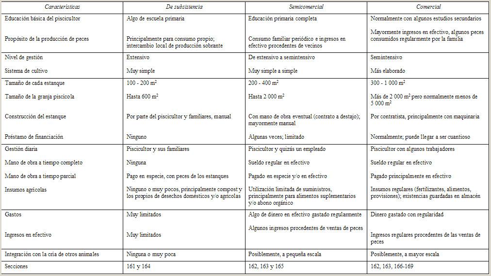 SEGUIMIENTO REGISTRO CONTABILIDAD Y ERCIALIZACION