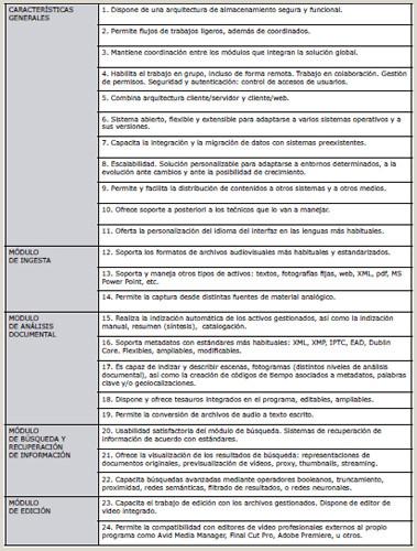 Hoja De Vida formato Unico Editable Revisi³n Análisis Y Evaluaci³n De Sistemas Para La Gesti³n