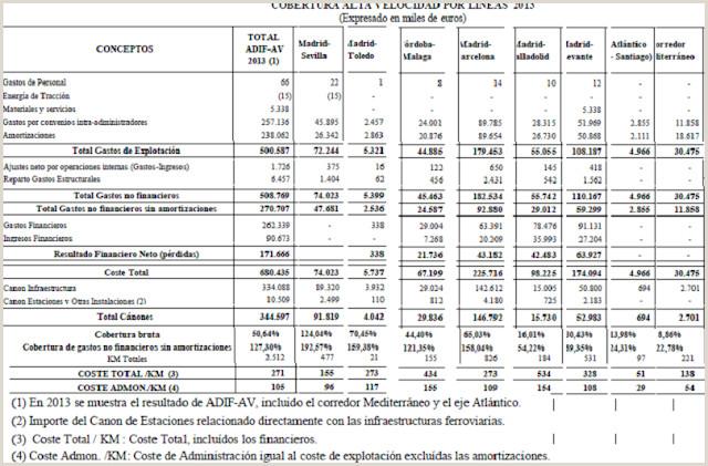 Hoja De Vida formato Unico Funcion Publica Para Diligenciar Ftf foro Del Transporte Y El Ferrocarril El Tribunal De