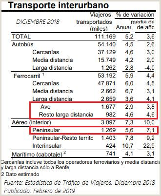 ftf foro del transporte y el ferrocarril ¿Y van