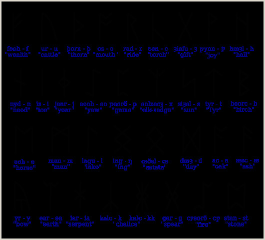 Hoja De Vida Minerva Azul Llena Sistemas Visuales En Identidades Dinámicas Martin Lorenz