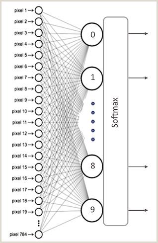Deep Learning – Introducci³n práctica con Keras Jordi