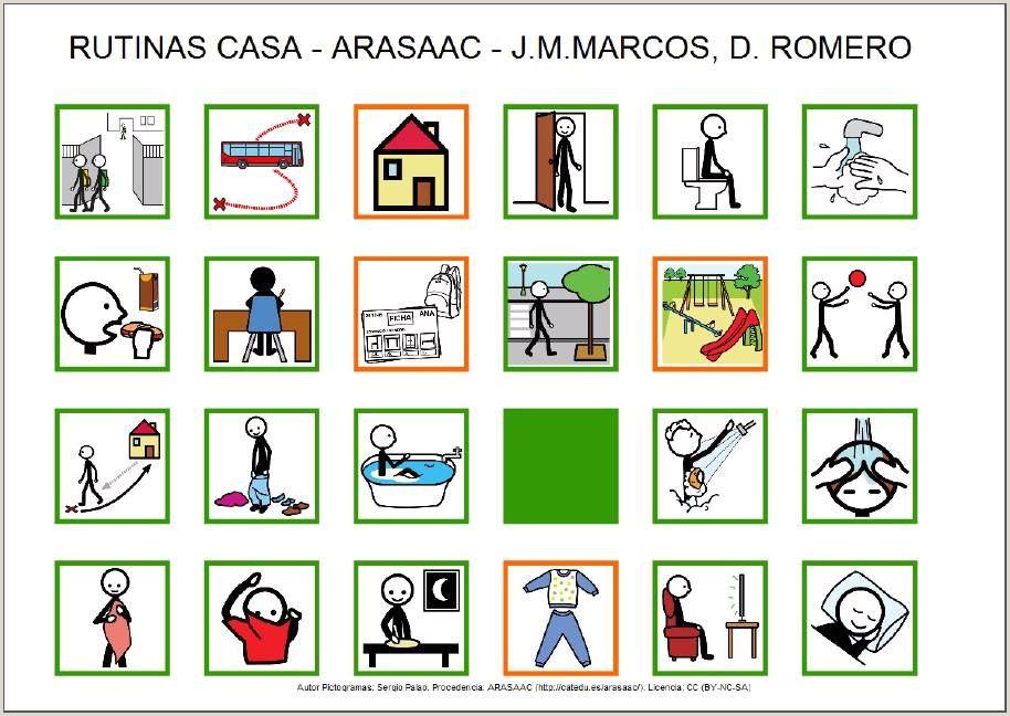 Hoja De Vida Minerva Online All Categories Hillpicks