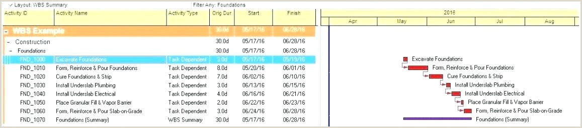 Moving Checklist Template Local fice Excel Spreadsheet