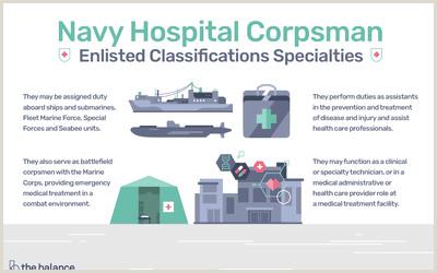 Hospital Corpsman Job Description Resume Hospital Corpsman Hm Navy Enlisted Rating