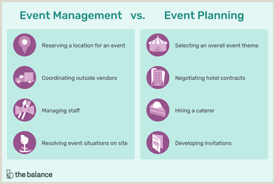 Hotel Director Of Operations Job Description event Management Vs Planning