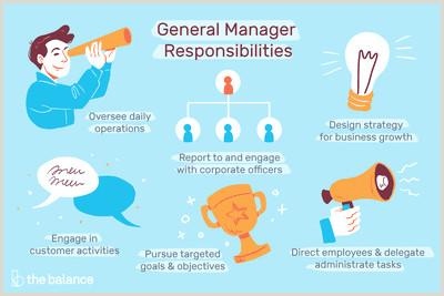 Hotel Director Of Operations Job Description General Manager Job Description Salary Skills & More