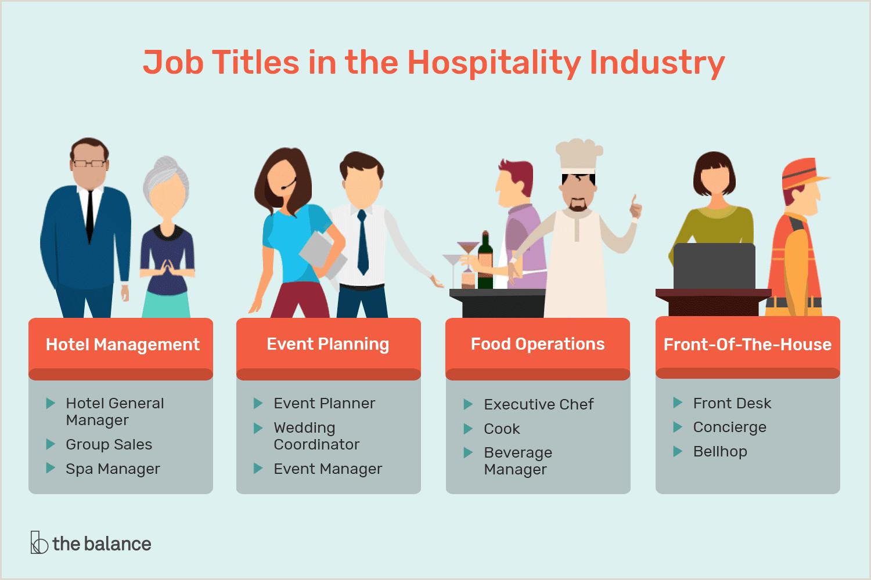 Hotel Director Of Operations Job Description Hospitality Careers Options Job Titles and Descriptions